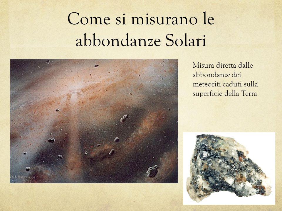 Come si misurano le abbondanze Solari Misura diretta dalle abbondanze dei meteoriti caduti sulla superficie della Terra