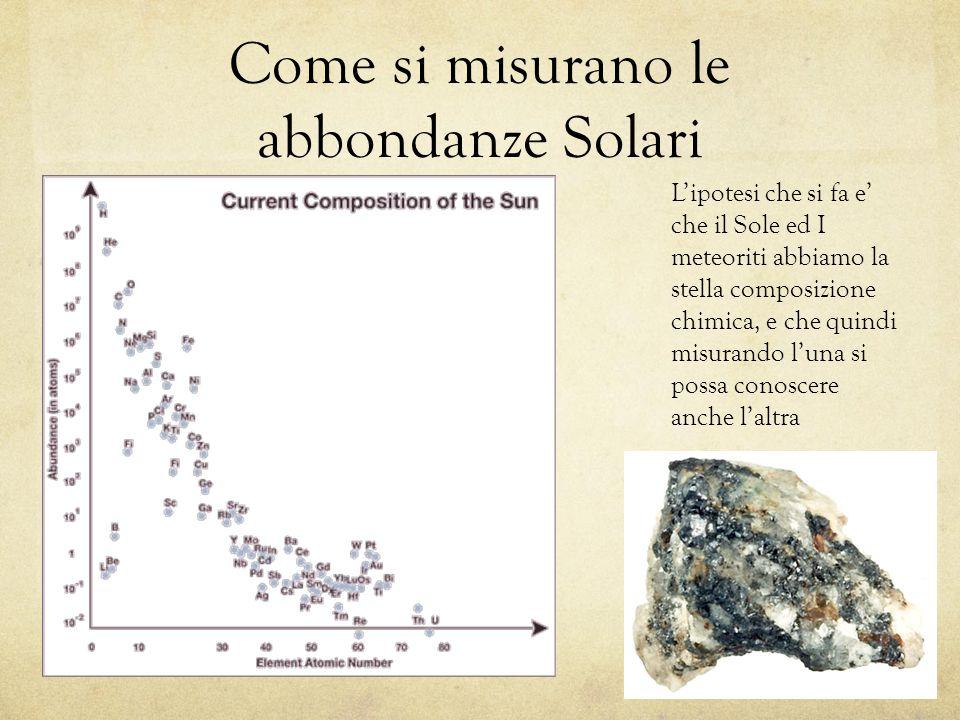 Come si misurano le abbondanze Solari L'ipotesi che si fa e' che il Sole ed I meteoriti abbiamo la stella composizione chimica, e che quindi misurando l'una si possa conoscere anche l'altra