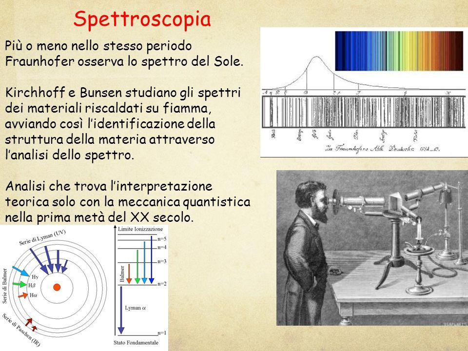 Spettroscopia Più o meno nello stesso periodo Fraunhofer osserva lo spettro del Sole.