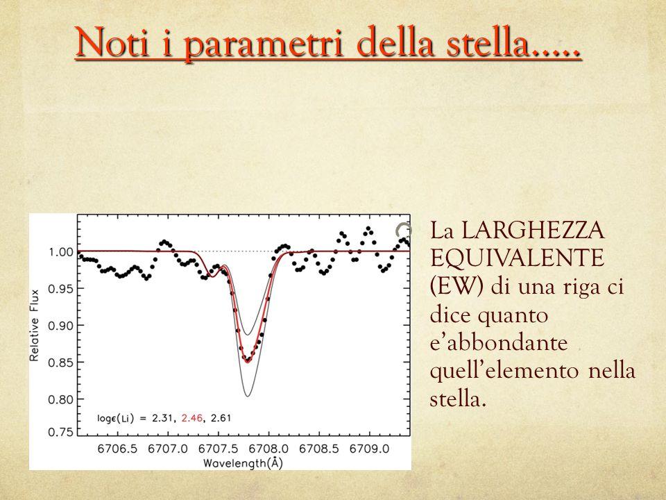 Noti i parametri della stella…..