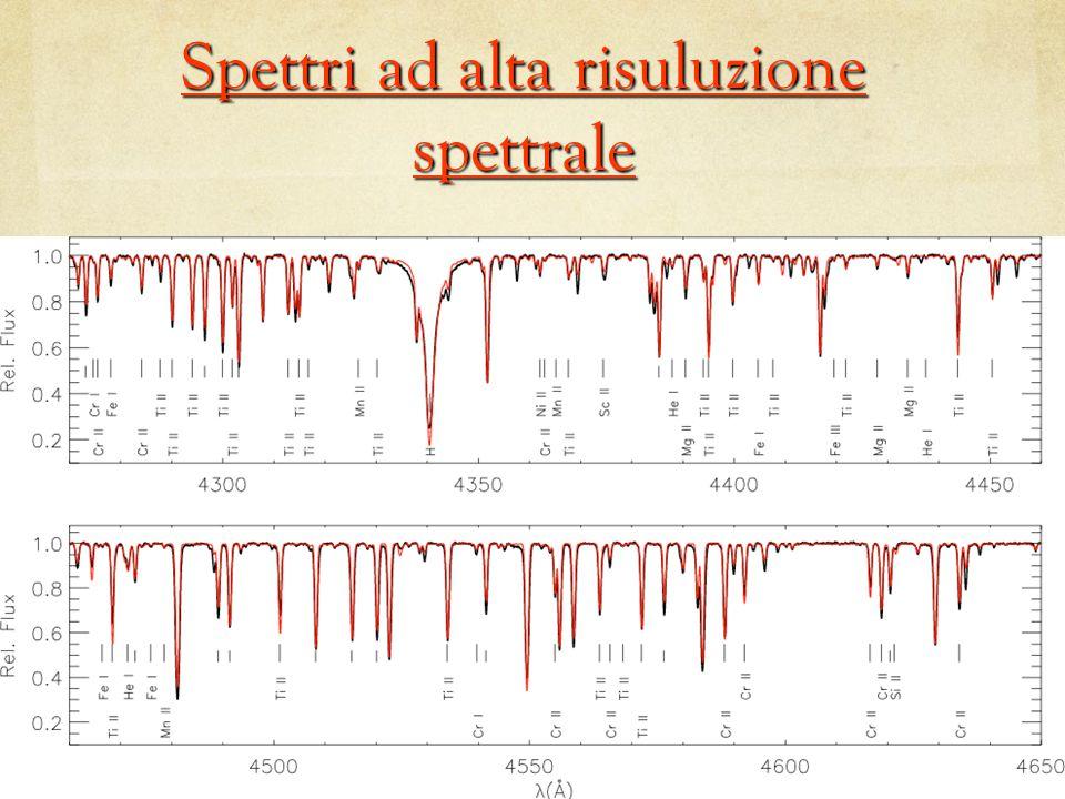 Spettri ad alta risuluzione spettrale