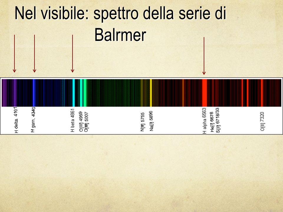 Nel visibile: spettro della serie di Balrmer