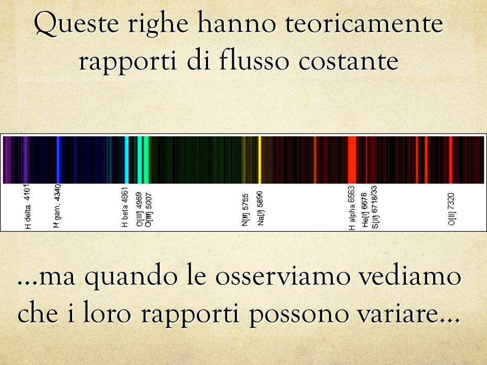 Queste righe hanno teoricamente rapporti di flusso costante …ma quando le osserviamo vediamo che i loro rapporti possono variare…