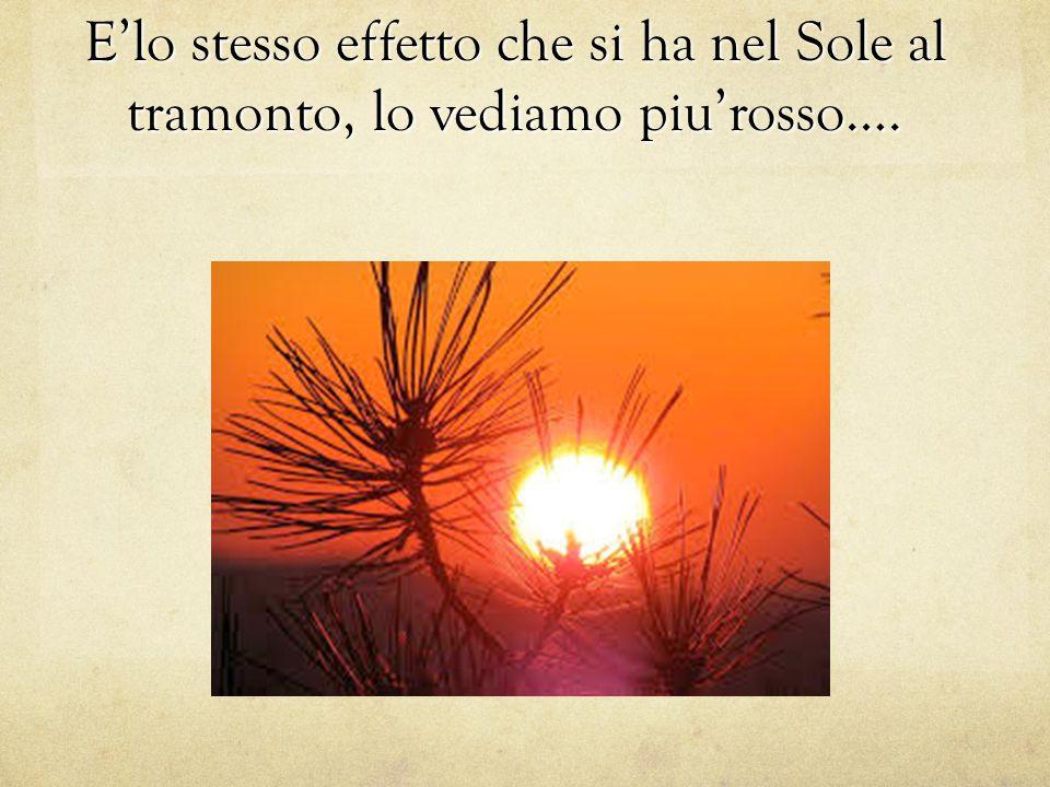 E'lo stesso effetto che si ha nel Sole al tramonto, lo vediamo piu'rosso….