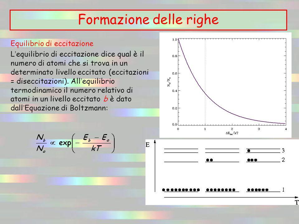 Formazione delle righe Equilibrio di eccitazione L ' equilibrio di eccitazione dice qual è il numero di atomi che si trova in un determinato livello eccitato (eccitazioni = diseccitazioni).