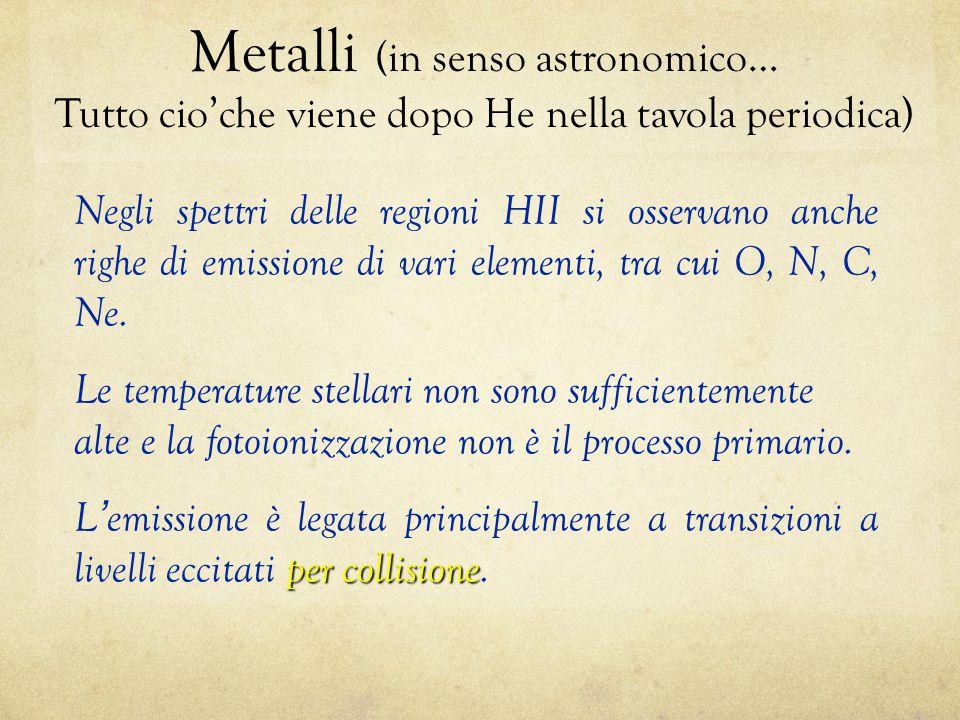 Metalli (in senso astronomico… Tutto cio'che viene dopo He nella tavola periodica) Negli spettri delle regioni HII si osservano anche righe di emissione di vari elementi, tra cui O, N, C, Ne.