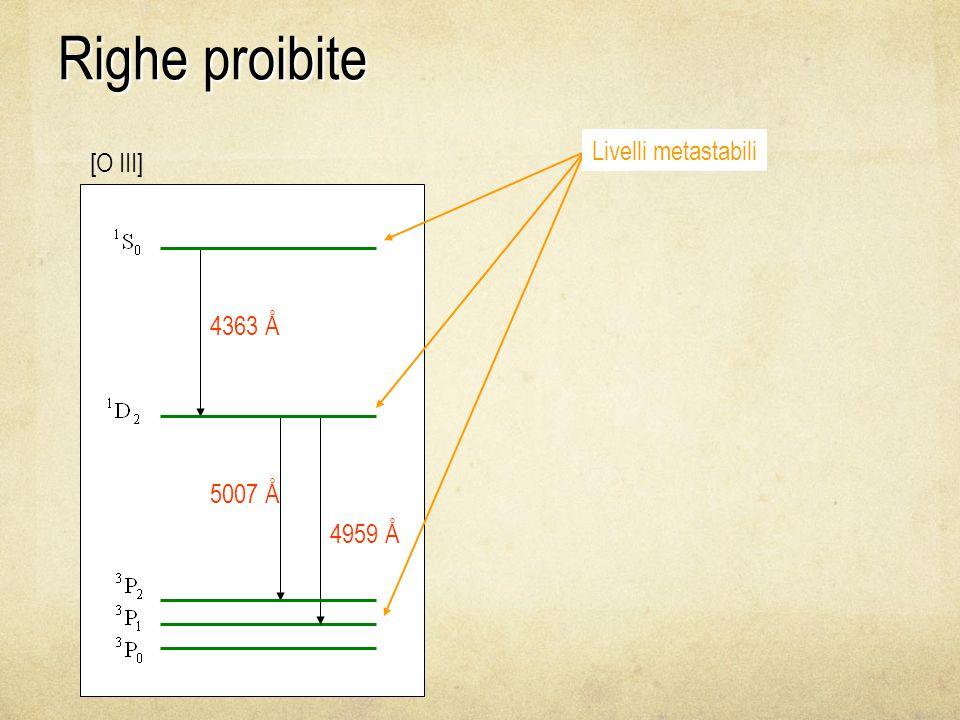 Righe proibite 4959 Å 5007 Å 4363 Å [O III] Livelli metastabili