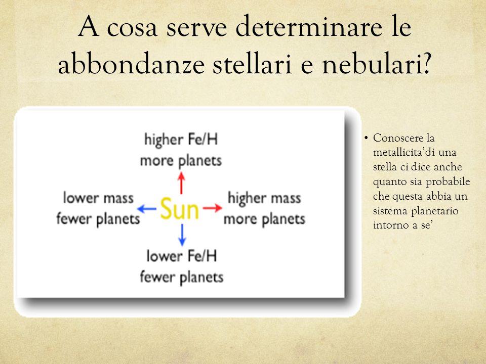 A cosa serve determinare le abbondanze stellari e nebulari.