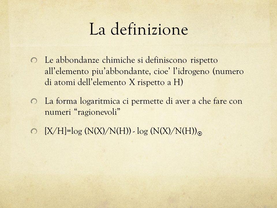 La definizione Le abbondanze chimiche si definiscono rispetto all'elemento piu'abbondante, cioe' l'idrogeno (numero di atomi dell'elemento X rispetto a H) La forma logaritmica ci permette di aver a che fare con numeri ragionevoli [X/H]=log (N(X)/N(H)) - log (N(X)/N(H)) 
