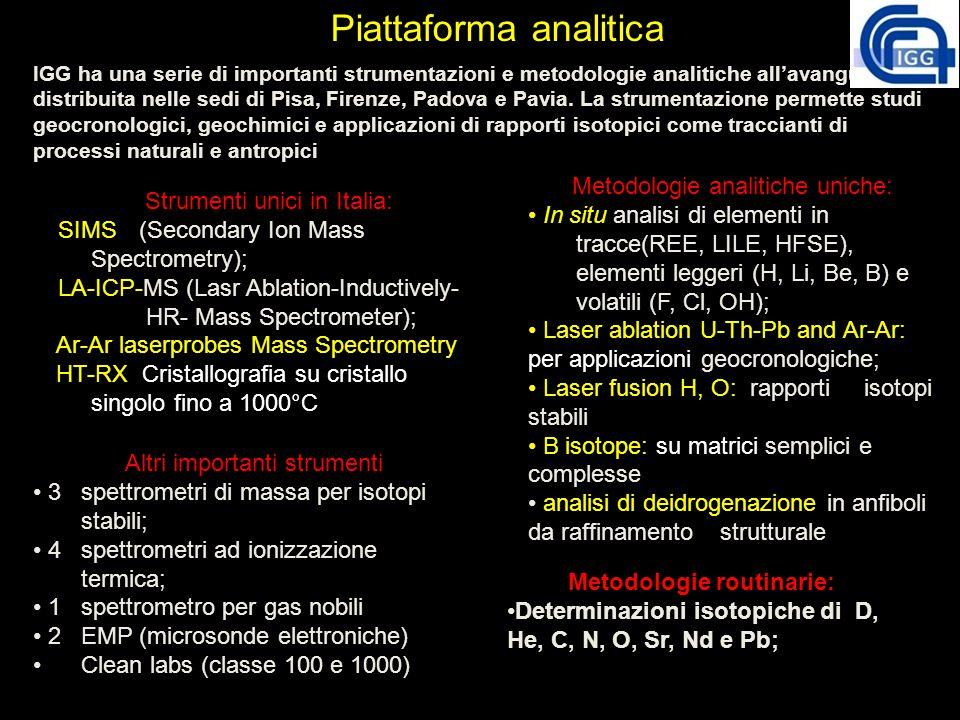 Piattaforma analitica IGG ha una serie di importanti strumentazioni e metodologie analitiche all'avanguardia distribuita nelle sedi di Pisa, Firenze,
