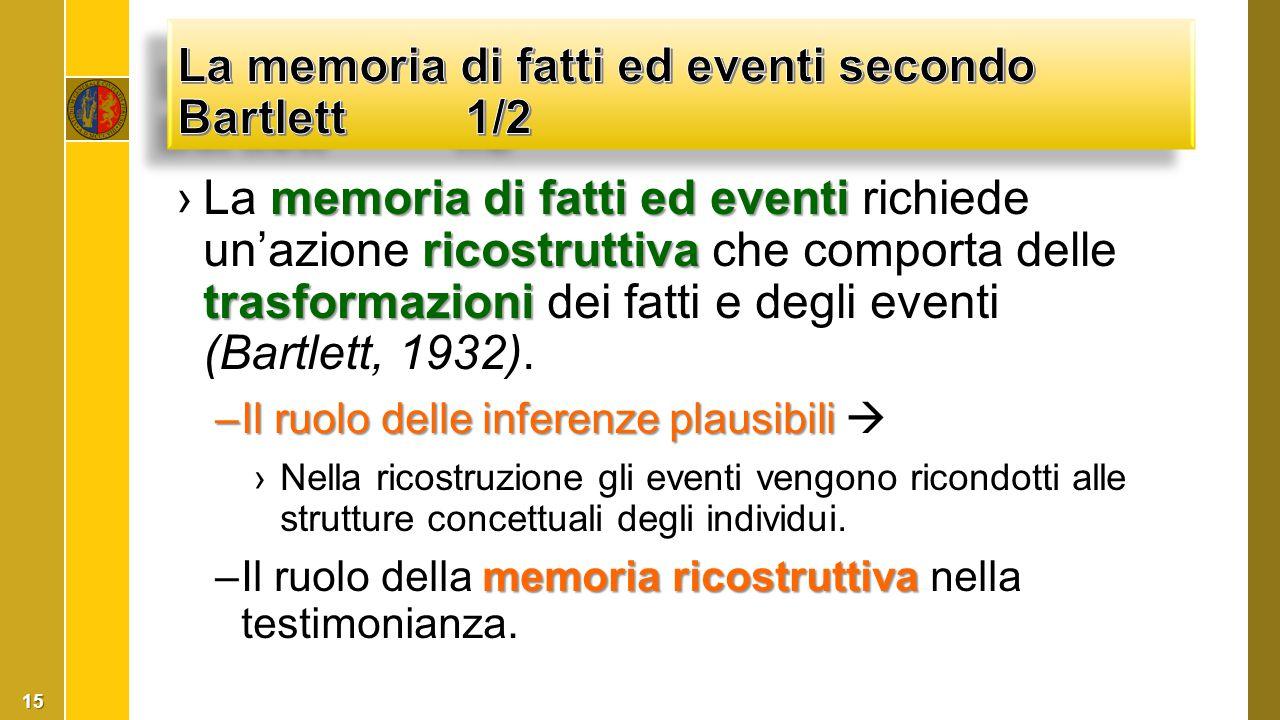 memoria di fatti ed eventi ricostruttiva trasformazioni ›La memoria di fatti ed eventi richiede un'azione ricostruttiva che comporta delle trasformazi