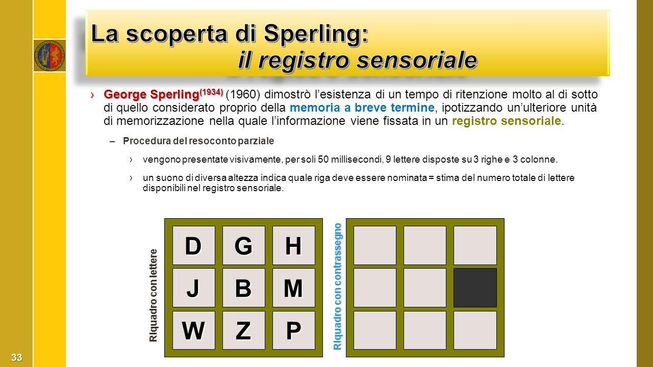 ›George Sperling (1934) ›George Sperling (1934) (1960) dimostrò l'esistenza di un tempo di ritenzione molto al di sotto di quello considerato proprio