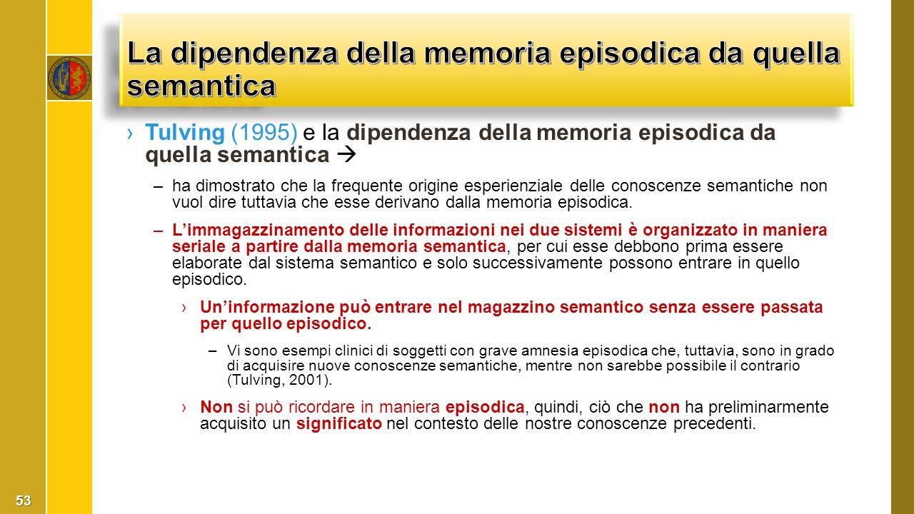 ›Tulving (1995) e la dipendenza della memoria episodica da quella semantica  –ha dimostrato che la frequente origine esperienziale delle conoscenze s