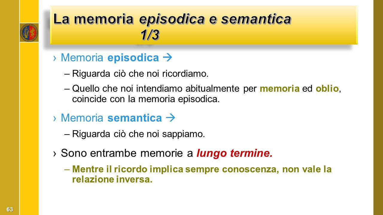 ›Memoria episodica  –Riguarda ciò che noi ricordiamo. –Quello che noi intendiamo abitualmente per memoria ed oblio, coincide con la memoria episodica