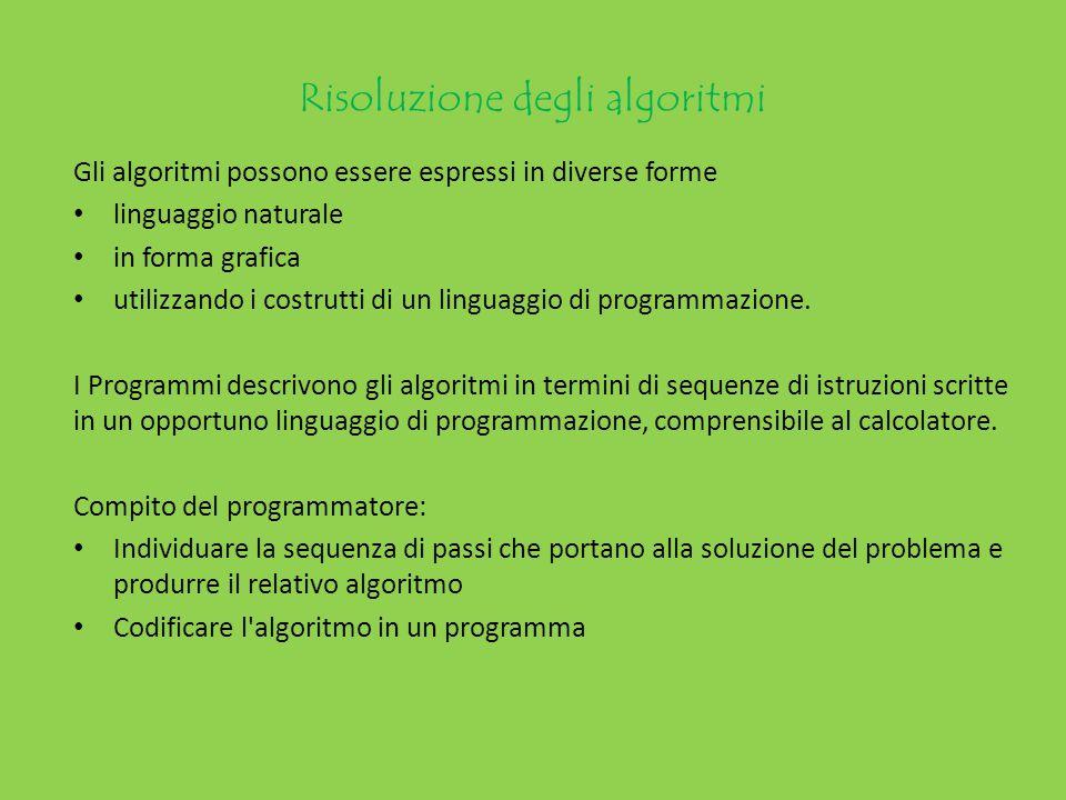 Risoluzione degli algoritmi Gli algoritmi possono essere espressi in diverse forme linguaggio naturale in forma grafica utilizzando i costrutti di un