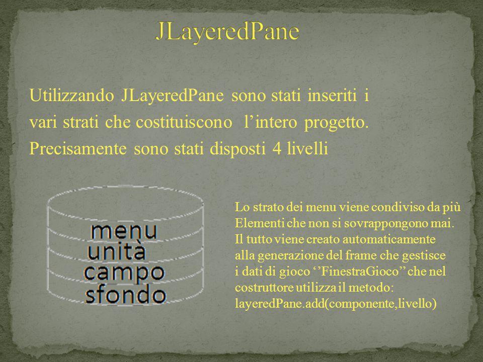 Utilizzando JLayeredPane sono stati inseriti i vari strati che costituiscono l'intero progetto.