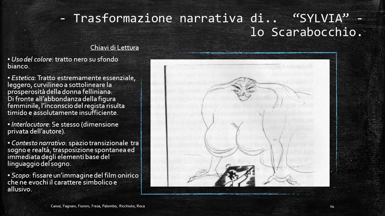 """Immagine della donna e della sessualità 13Carusi, Fagnani, Fioroni, Fresa, Palombo, Ricchiuto, Roca In questo disegno, tratto dal """"Libro dei sogni"""", d"""