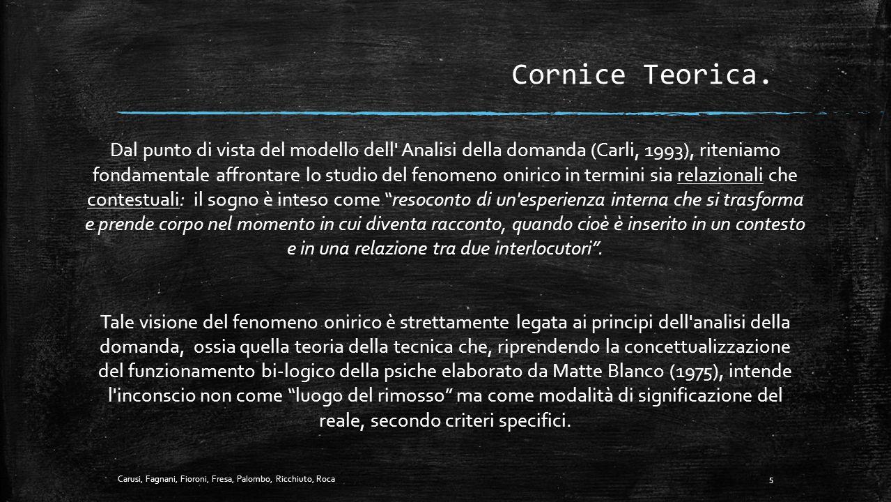 Cornice Teorica.