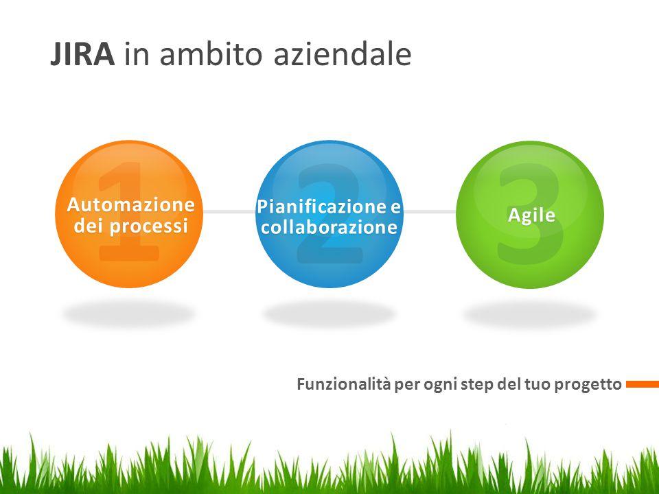 JIRA in ambito aziendale Funzionalità per ogni step del tuo progetto 1 Automazione dei processi 2 Pianificazione e collaborazione 3Agile
