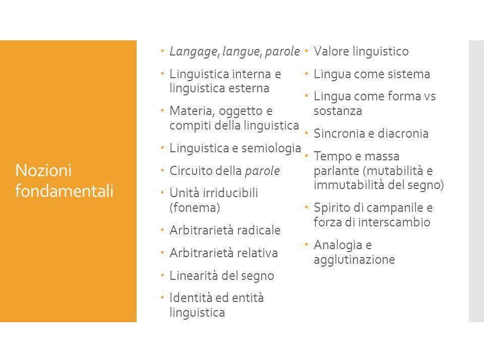 Nozioni fondamentali  Langage, langue, parole  Linguistica interna e linguistica esterna  Materia, oggetto e compiti della linguistica  Linguistic