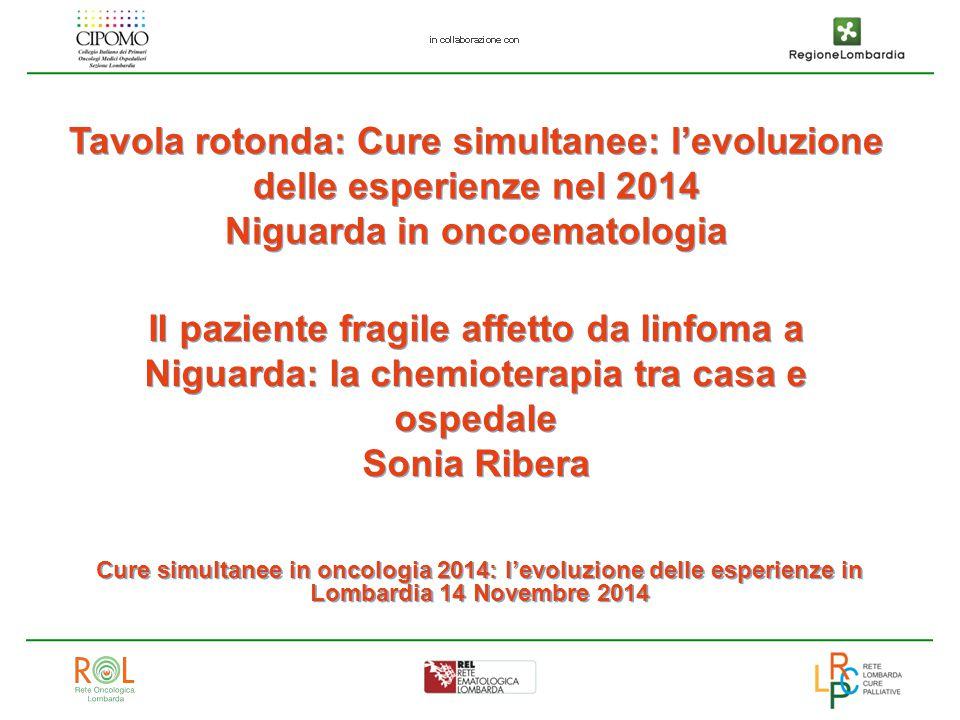 1 Cure simultanee in oncologia 2014: l'evoluzione delle esperienze in Lombardia 14 Novembre 2014 Tavola rotonda: Cure simultanee: l'evoluzione delle e