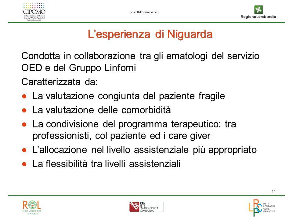 11 L'esperienza di Niguarda Condotta in collaborazione tra gli ematologi del servizio OED e del Gruppo Linfomi Caratterizzata da: ●La valutazione cong