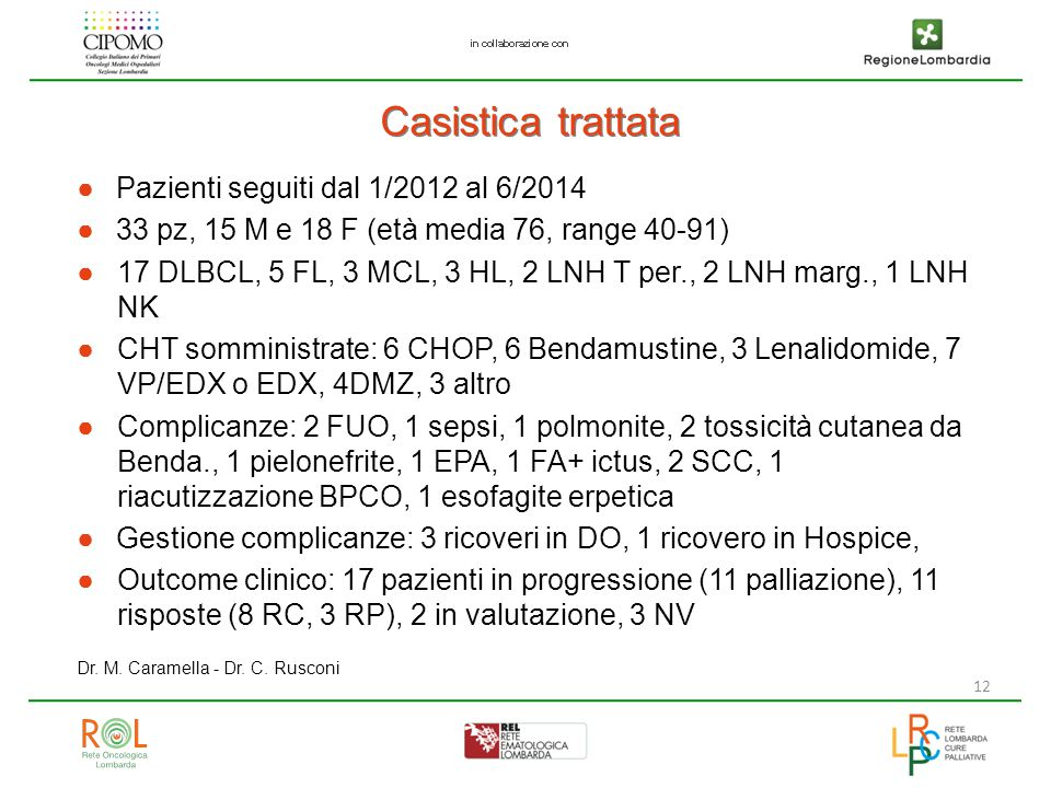 12 Casistica trattata ●Pazienti seguiti dal 1/2012 al 6/2014 ●33 pz, 15 M e 18 F (età media 76, range 40-91) ●17 DLBCL, 5 FL, 3 MCL, 3 HL, 2 LNH T per