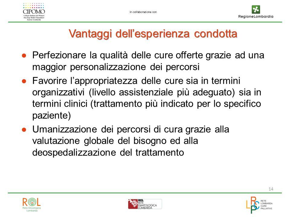 14 Vantaggi dell'esperienza condotta ●Perfezionare la qualità delle cure offerte grazie ad una maggior personalizzazione dei percorsi ●Favorire l'appr