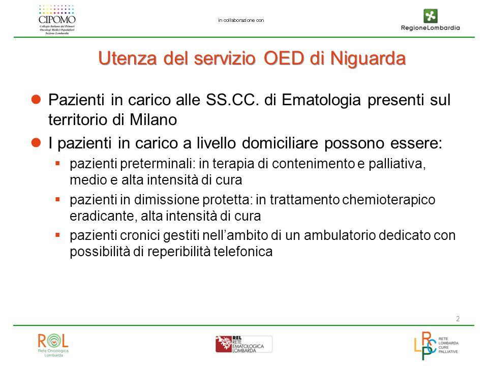 2 Utenza del servizio OED di Niguarda Pazienti in carico alle SS.CC. di Ematologia presenti sul territorio di Milano I pazienti in carico a livello do
