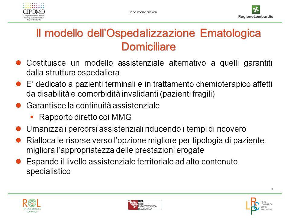 3 Il modello dell'Ospedalizzazione Ematologica Domiciliare Costituisce un modello assistenziale alternativo a quelli garantiti dalla struttura ospedal