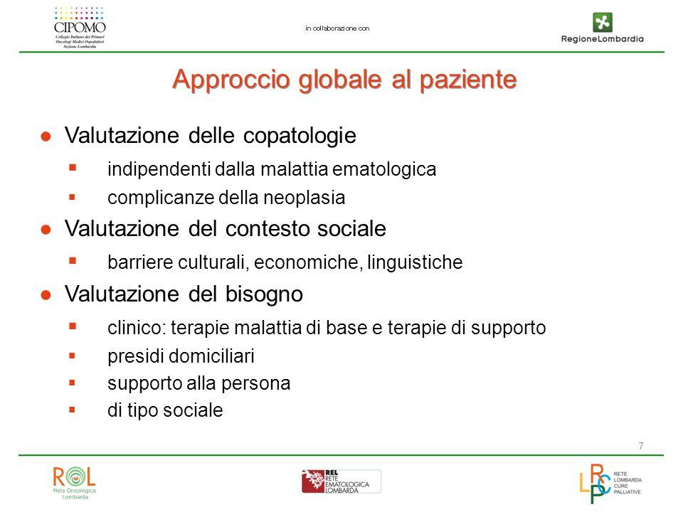 7 Approccio globale al paziente ●Valutazione delle copatologie  indipendenti dalla malattia ematologica  complicanze della neoplasia ●Valutazione de