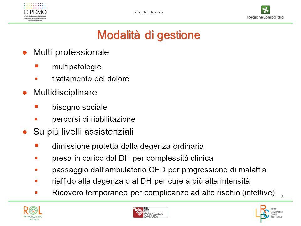 8 Modalità di gestione ●Multi professionale  multipatologie  trattamento del dolore ●Multidisciplinare  bisogno sociale  percorsi di riabilitazion