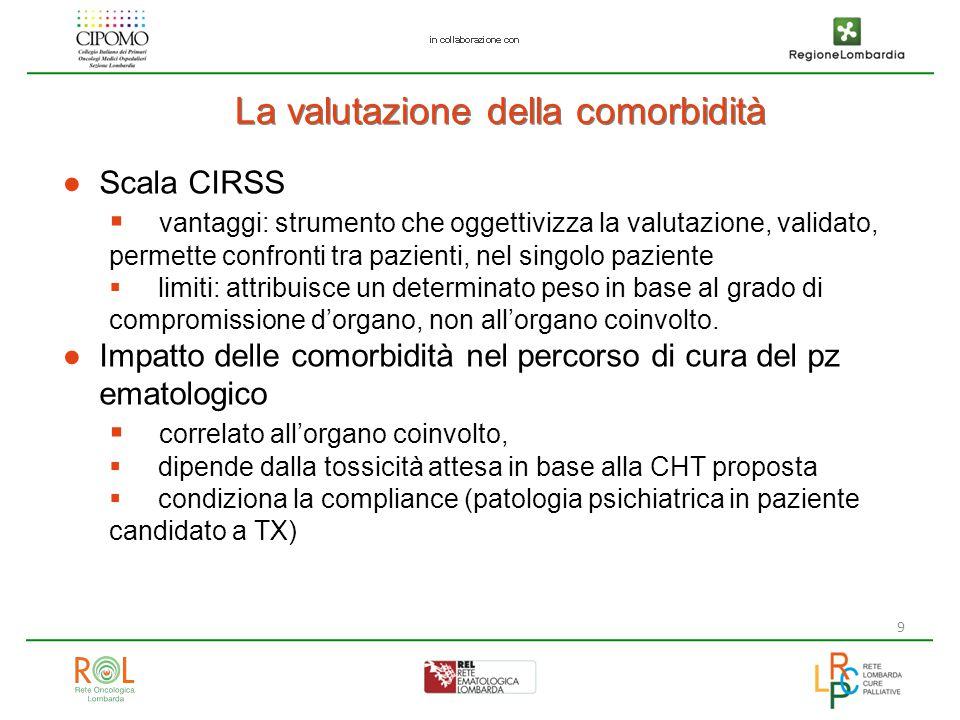 9 La valutazione della comorbidità ●Scala CIRSS  vantaggi: strumento che oggettivizza la valutazione, validato, permette confronti tra pazienti, nel