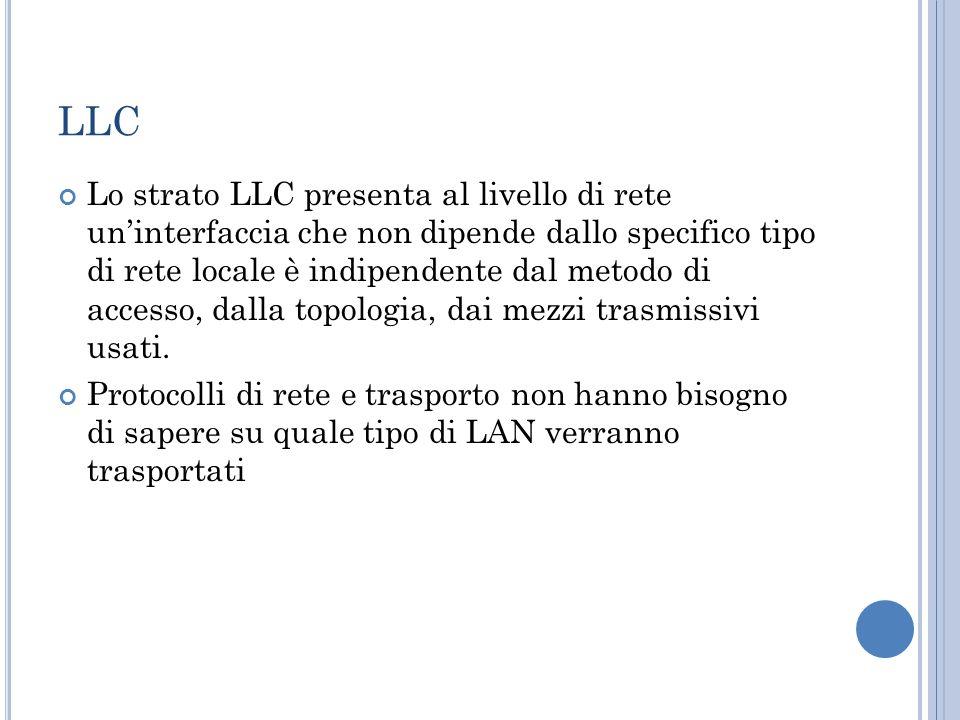 LLC Lo strato LLC presenta al livello di rete un'interfaccia che non dipende dallo specifico tipo di rete locale è indipendente dal metodo di accesso, dalla topologia, dai mezzi trasmissivi usati.