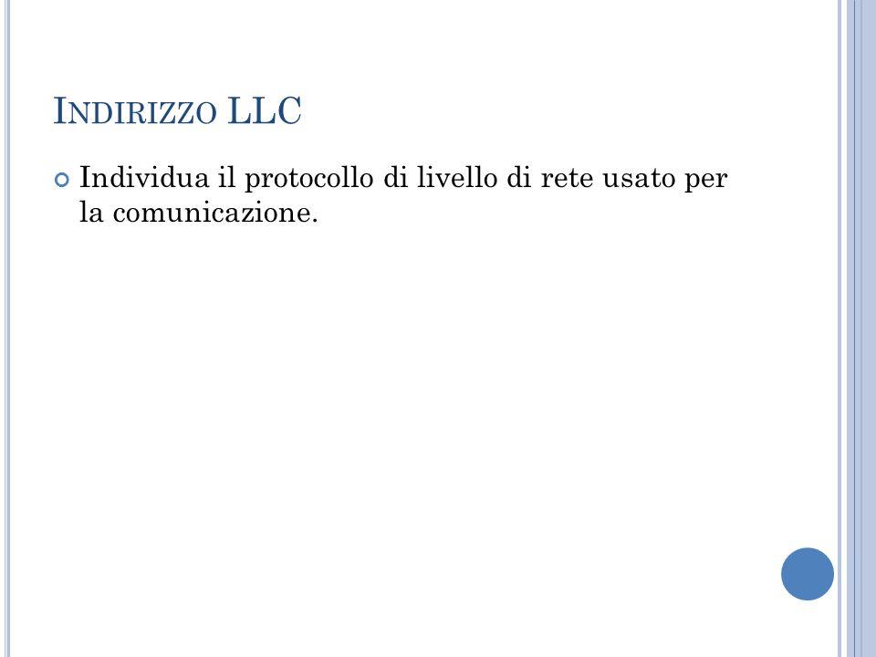 I NDIRIZZO LLC Individua il protocollo di livello di rete usato per la comunicazione.