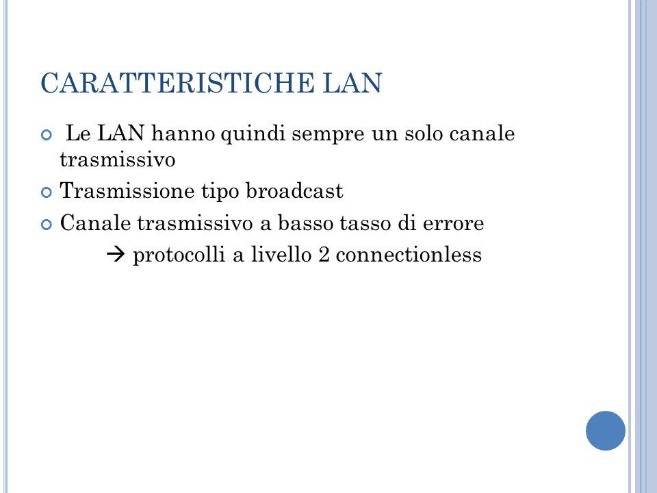 CARATTERISTICHE LAN Le LAN hanno quindi sempre un solo canale trasmissivo Trasmissione tipo broadcast Canale trasmissivo a basso tasso di errore  protocolli a livello 2 connectionless