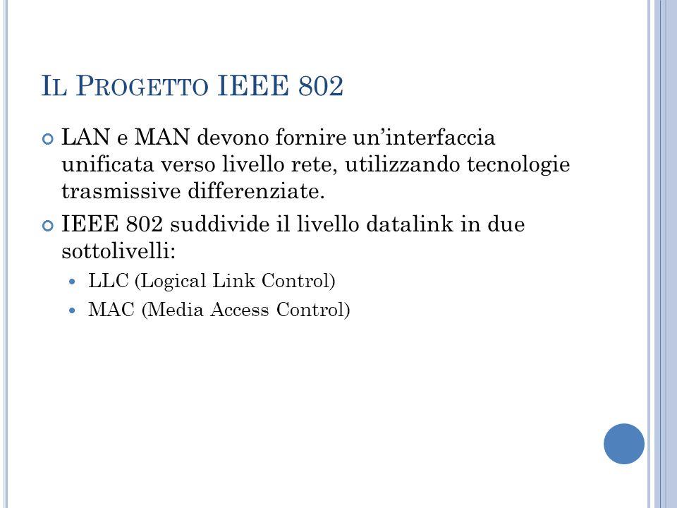 I L P ROGETTO IEEE 802 LAN e MAN devono fornire un'interfaccia unificata verso livello rete, utilizzando tecnologie trasmissive differenziate. IEEE 80