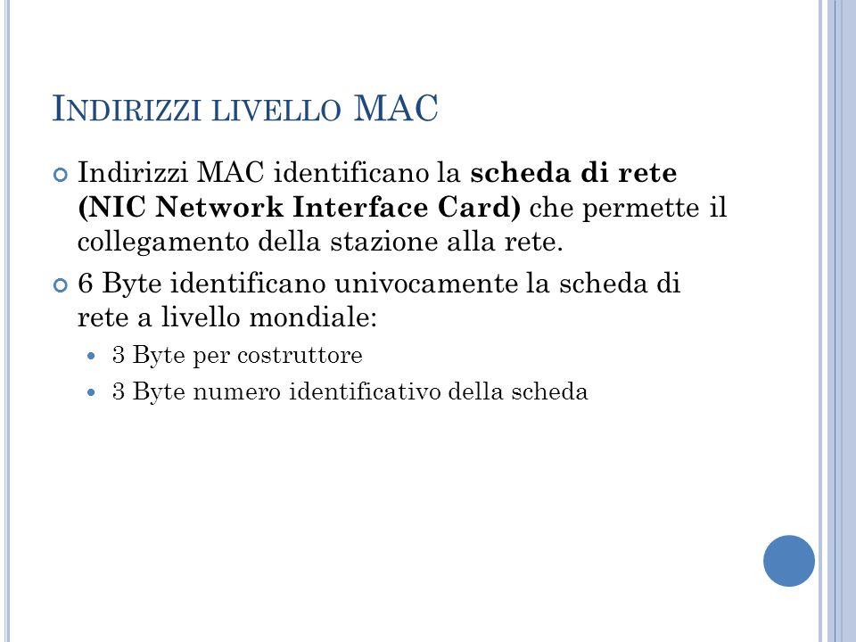 I NDIRIZZI LIVELLO MAC Indirizzi MAC identificano la scheda di rete (NIC Network Interface Card) che permette il collegamento della stazione alla rete.