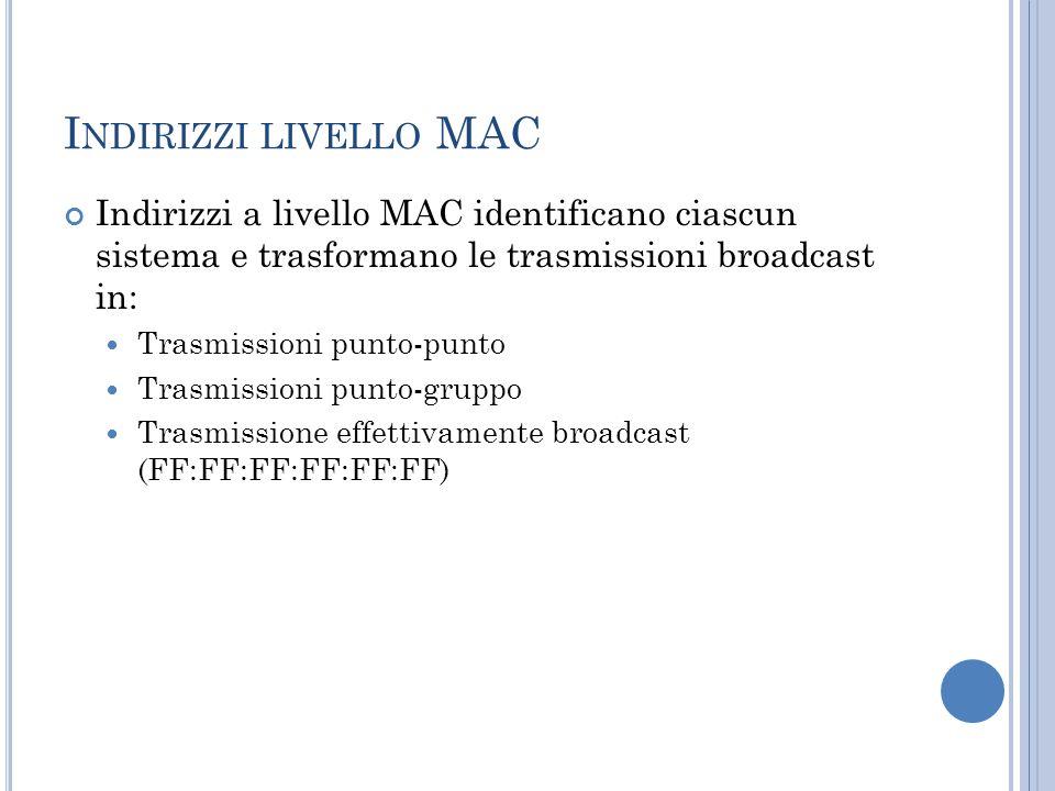 I NDIRIZZI LIVELLO MAC Indirizzi a livello MAC identificano ciascun sistema e trasformano le trasmissioni broadcast in: Trasmissioni punto-punto Trasmissioni punto-gruppo Trasmissione effettivamente broadcast (FF:FF:FF:FF:FF:FF)