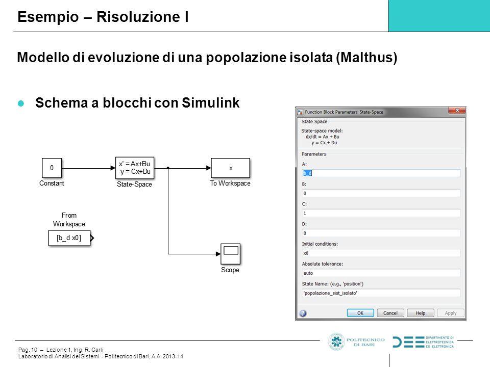 Pag. 10 – Lezione 1, Ing. R. Carli Laboratorio di Analisi dei Sistemi - Politecnico di Bari, A.A. 2013-14 Modello di evoluzione di una popolazione iso