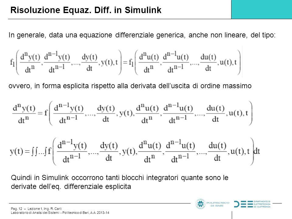 Pag. 12 – Lezione 1, Ing. R. Carli Laboratorio di Analisi dei Sistemi - Politecnico di Bari, A.A. 2013-14 Risoluzione Equaz. Diff. in Simulink In gene