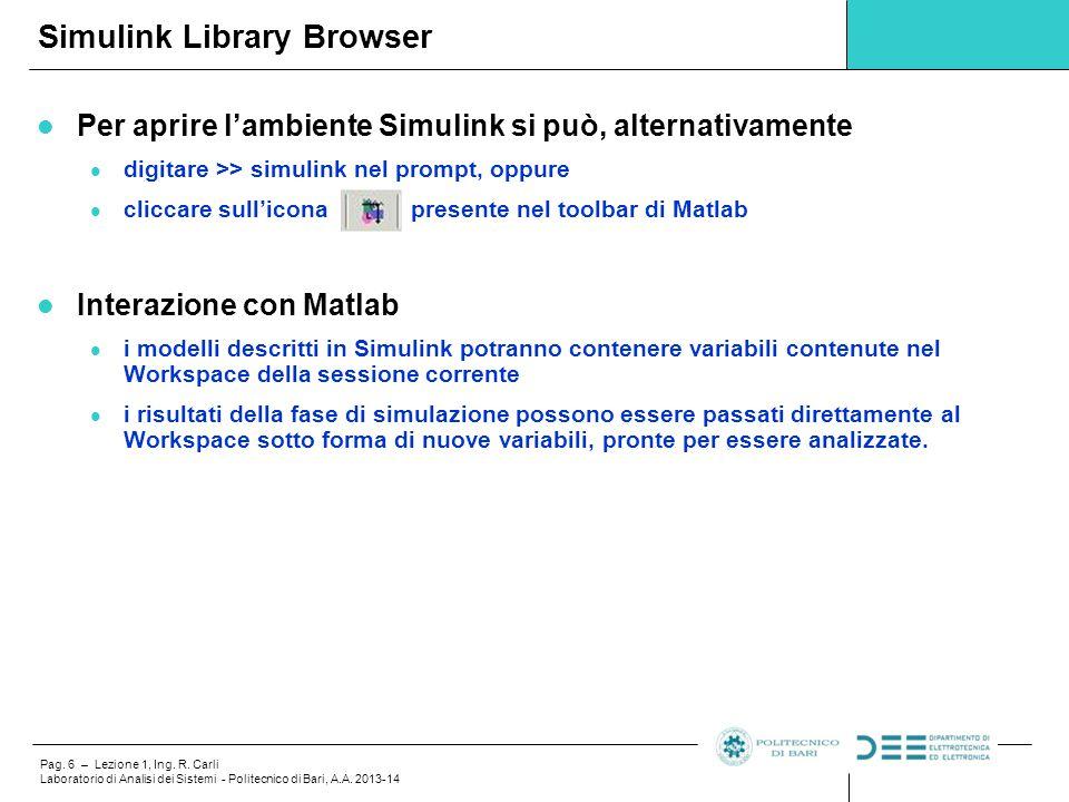 Pag. 6 – Lezione 1, Ing. R. Carli Laboratorio di Analisi dei Sistemi - Politecnico di Bari, A.A. 2013-14 Per aprire l'ambiente Simulink si può, altern