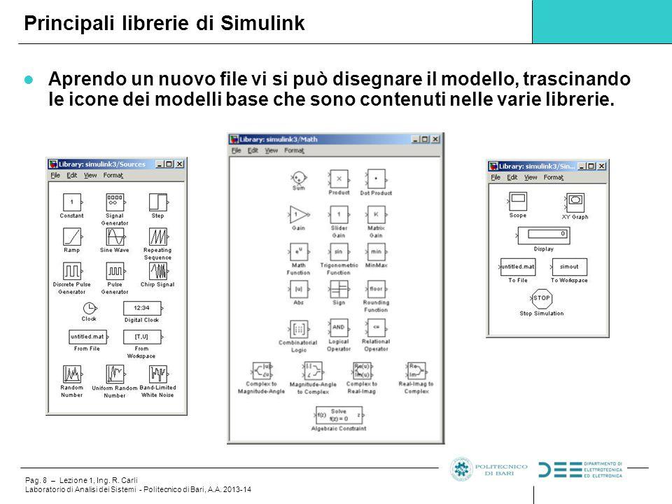 Pag. 8 – Lezione 1, Ing. R. Carli Laboratorio di Analisi dei Sistemi - Politecnico di Bari, A.A. 2013-14 Aprendo un nuovo file vi si può disegnare il