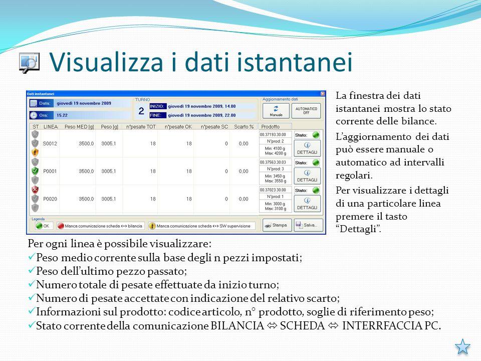 Visualizza i dati istantanei La finestra dei dati istantanei mostra lo stato corrente delle bilance. L'aggiornamento dei dati può essere manuale o aut