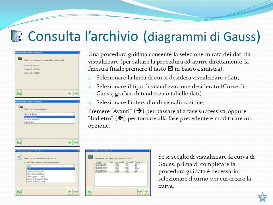 Consulta l'archivio ( diagrammi di Gauss ) Una procedura guidata consente la selezione mirata dei dati da visualizzare (per saltare la procedura ed aprire direttamente la finestra finale premere il tasto  in basso a sinistra).