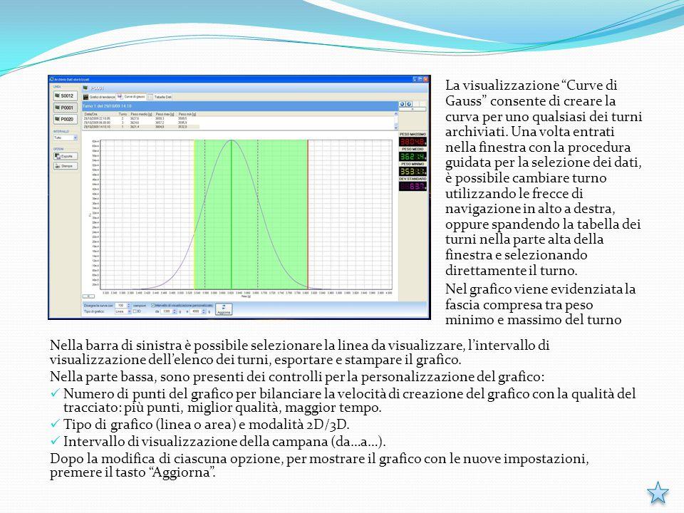"""La visualizzazione """"Curve di Gauss"""" consente di creare la curva per uno qualsiasi dei turni archiviati. Una volta entrati nella finestra con la proced"""