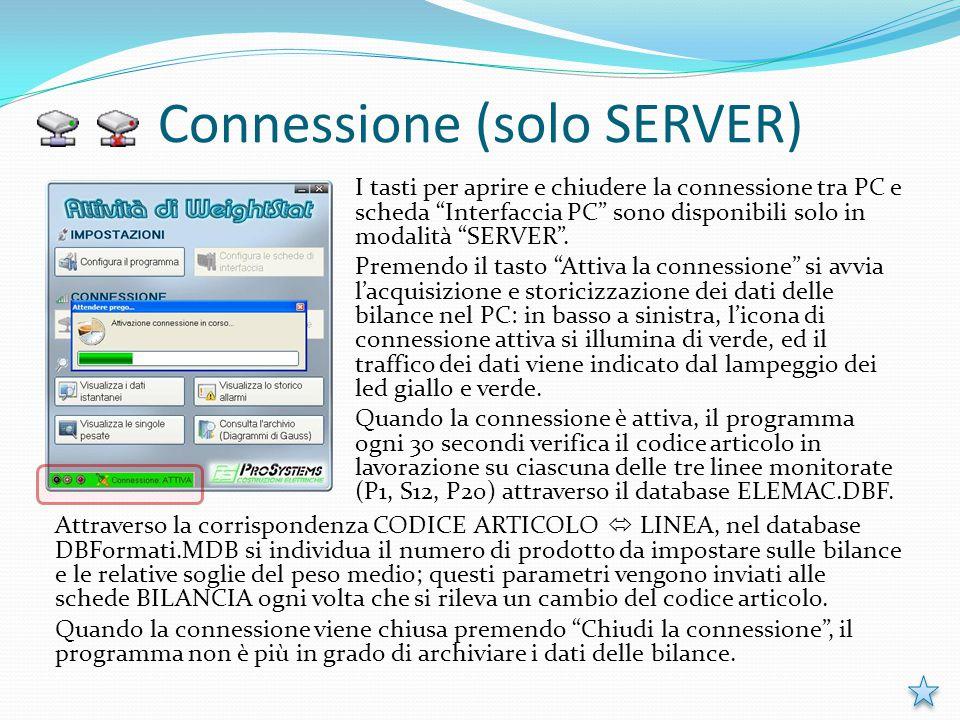 """Connessione (solo SERVER) I tasti per aprire e chiudere la connessione tra PC e scheda """"Interfaccia PC"""" sono disponibili solo in modalità """"SERVER"""". Pr"""