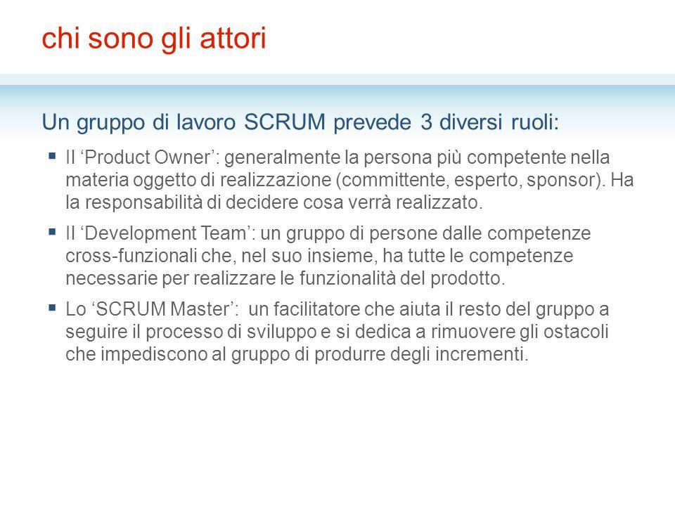 chi sono gli attori Un gruppo di lavoro SCRUM prevede 3 diversi ruoli:  Il 'Product Owner': generalmente la persona più competente nella materia oggetto di realizzazione (committente, esperto, sponsor).