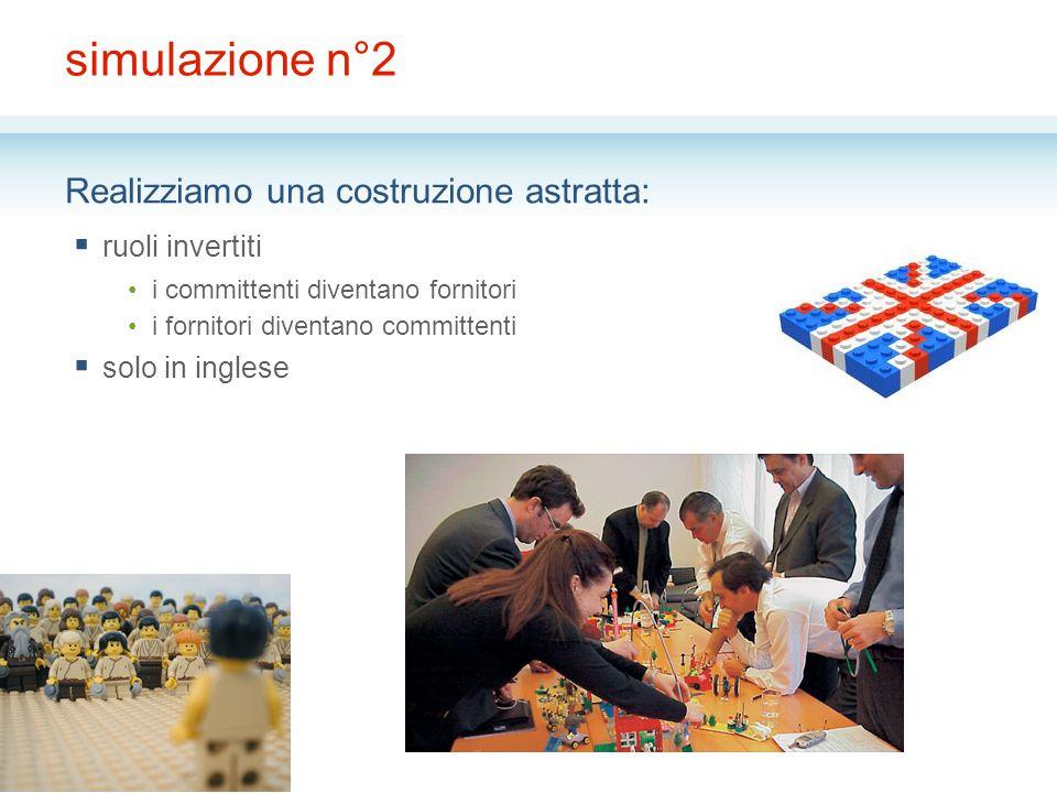 simulazione n°2 Realizziamo una costruzione astratta:  ruoli invertiti i committenti diventano fornitori i fornitori diventano committenti  solo in inglese