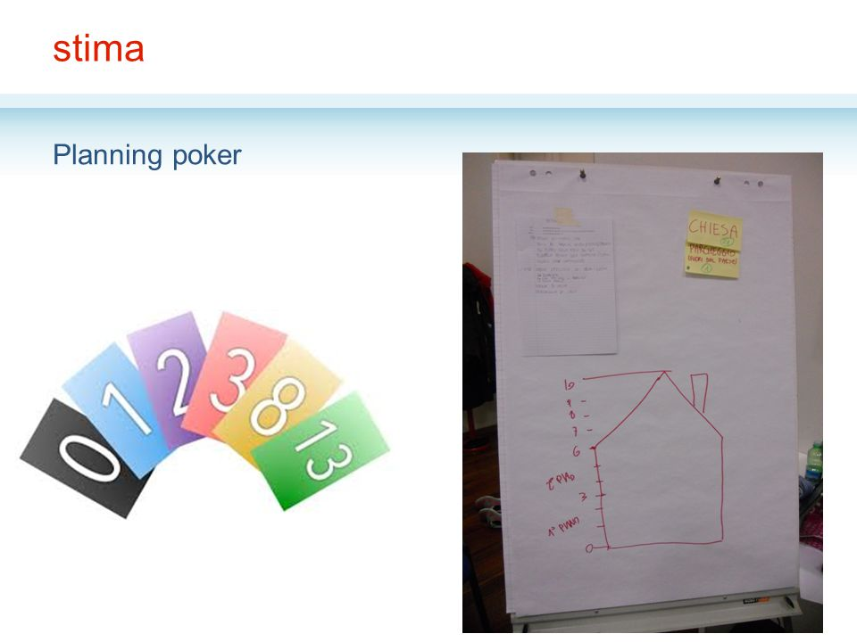 stima Planning poker
